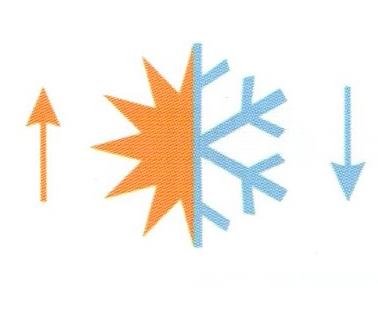 Матрац Матролюкс, Матрац Матролюкс, Matroluxe, матраци, купити матраци Червоноград, жакард, повсть, пружини, незалежні пружини, матрац на незалежній пружині, матраци від виробника, ДОК, Червоноградський ДОК, 4ДОК, Острів, купити матраци у Острові, літо, зима, купити матраци Україна, матраци Львів